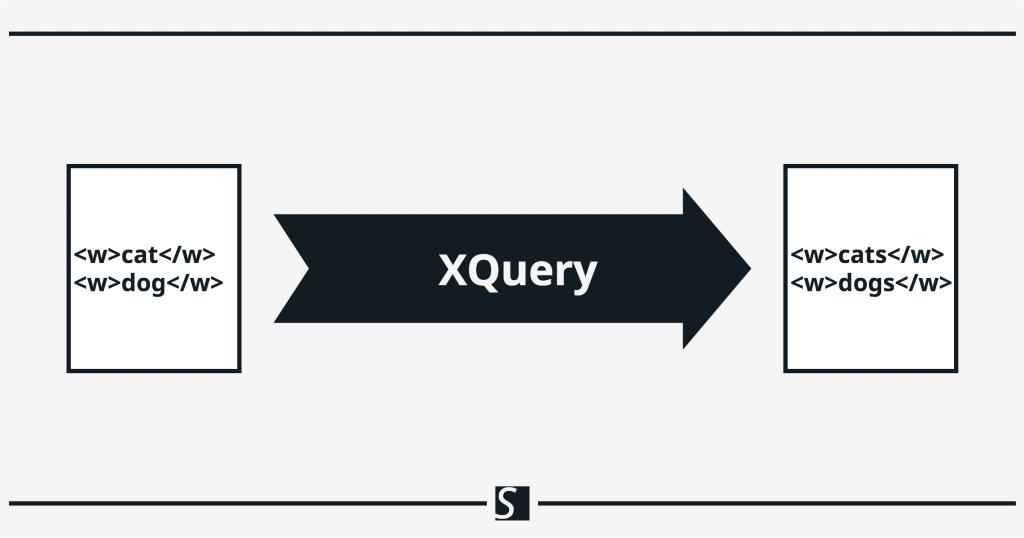 Memanipulasi Data Teks XML Menggunakan Fungsi String XQuery